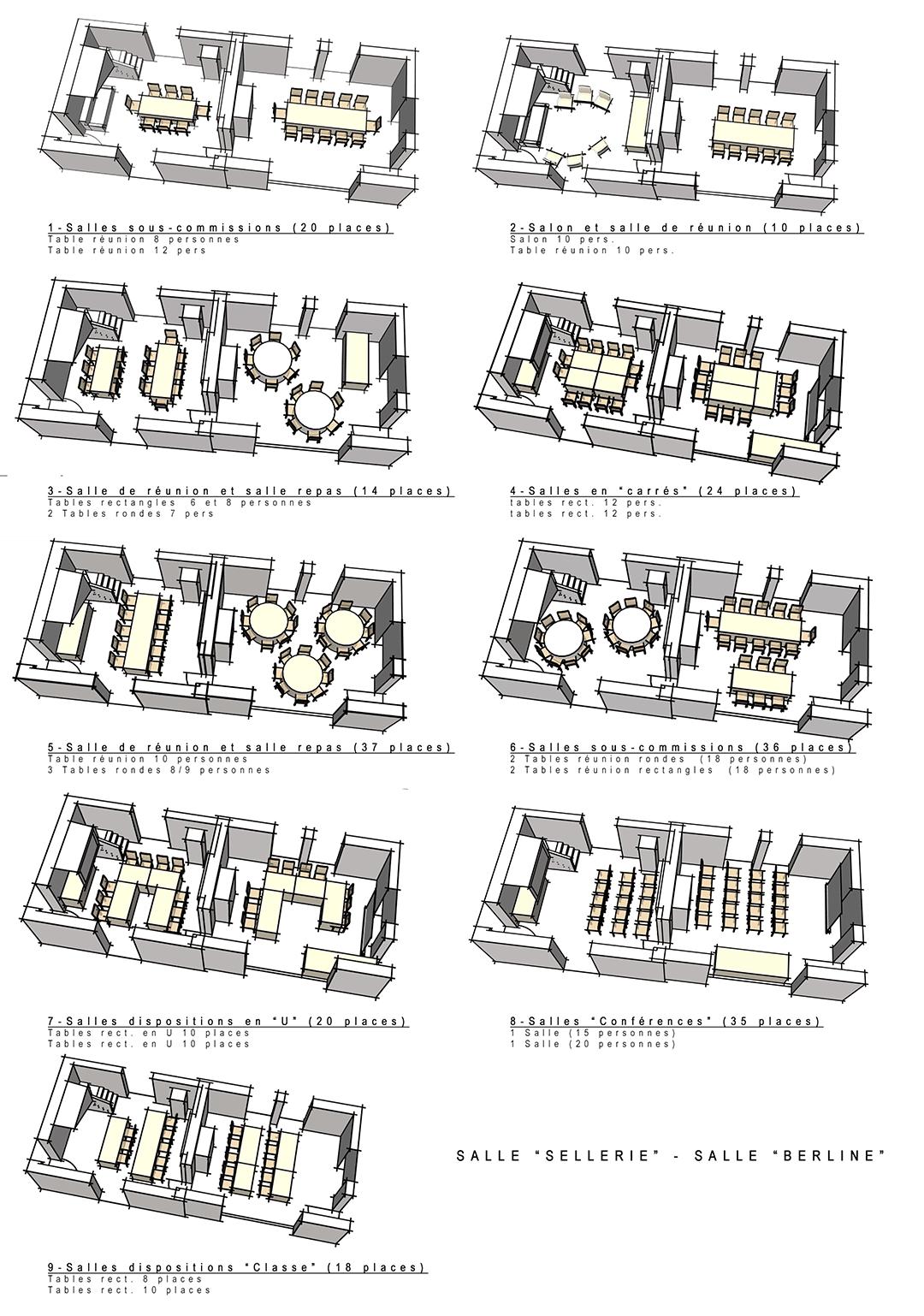 Salles modulables